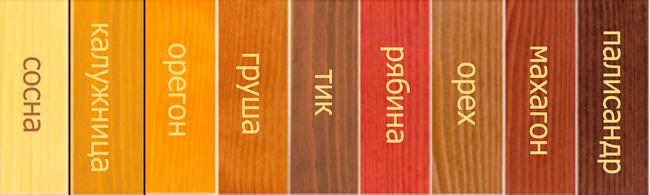 Любимая Дача - защитный акриловый текстурный состав для дерева