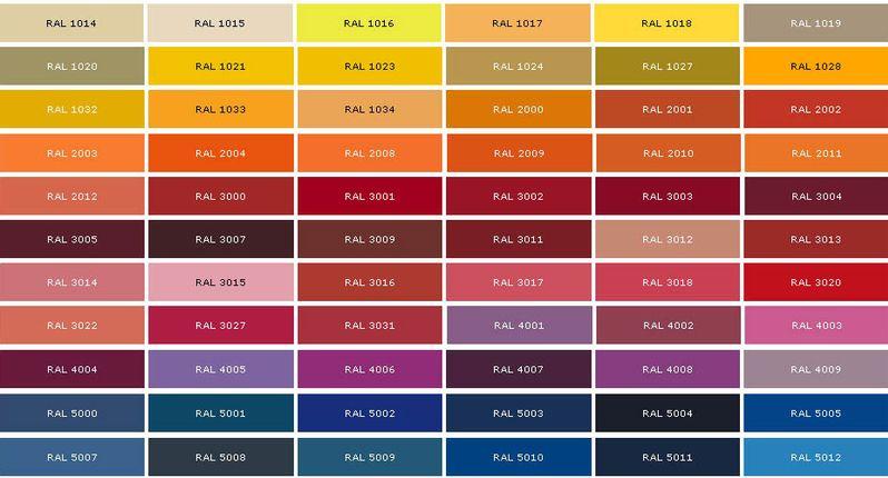 Каталог цветов RAL (популярные цвета)
