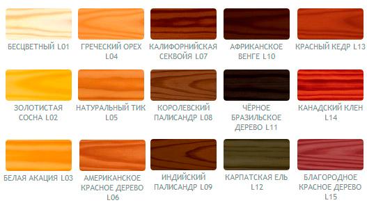VIDARON LAKIEROBEJCA (ВИДАРОН ЛАКОБЕЙЦ) - защитная лакоморилка для древесины. Купить в Киеве, лучшая цена в Украине.